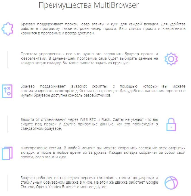 антидетект браузеры