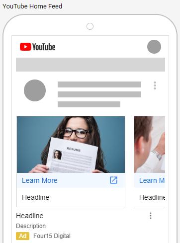 Как запустить рекламную кампанию Discovery Ads