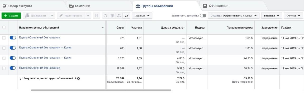 Кейс Facebook потенция
