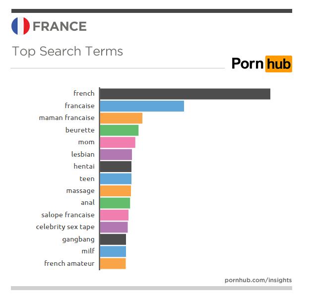 как лить на Францию