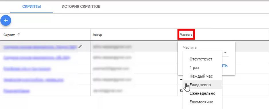 отправка уведомлений с аккаунтов Google Ads