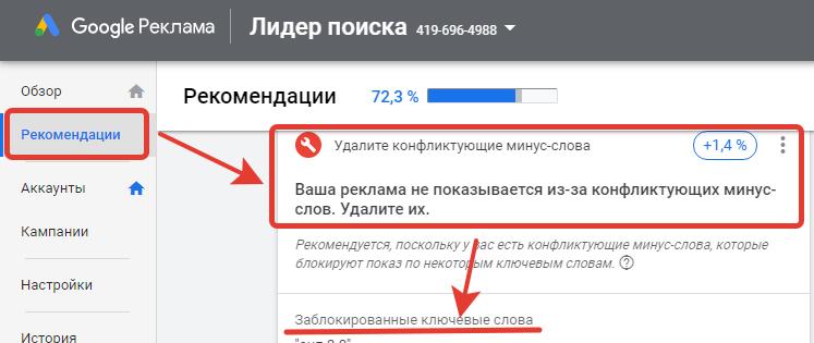 оптимизация Google Ads