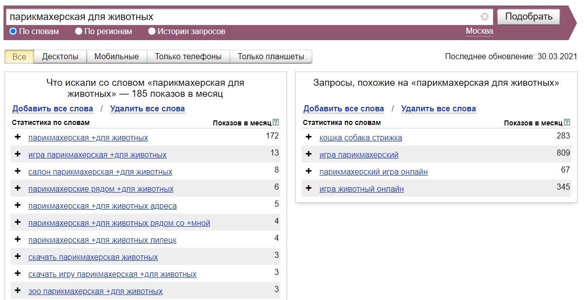 Вывод сайта в топ яндекс ГаджиевоГай поведенческие факторы яндекс Улица Шухова