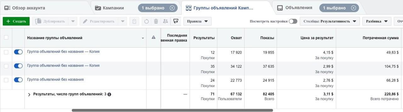 Кейс Facebook Erogan